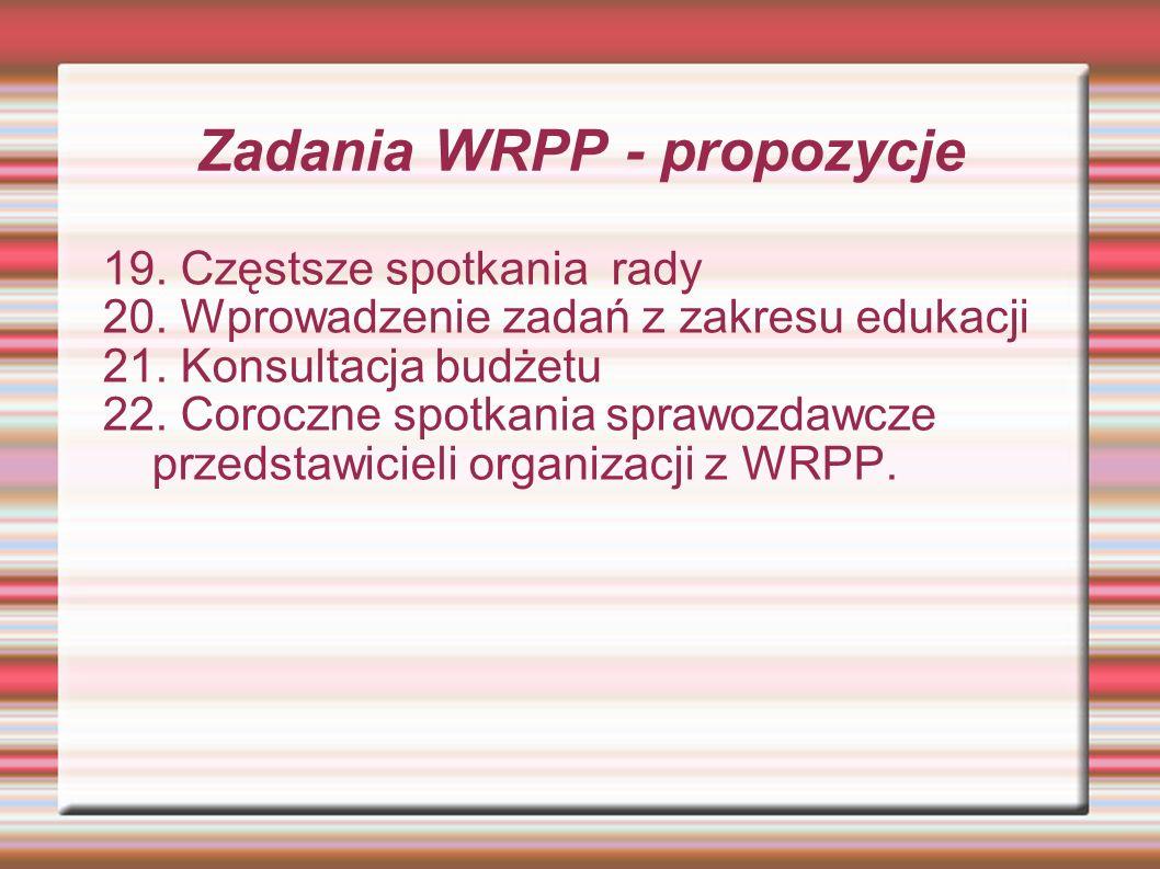 Zadania WRPP - propozycje 19. Częstsze spotkania rady 20.