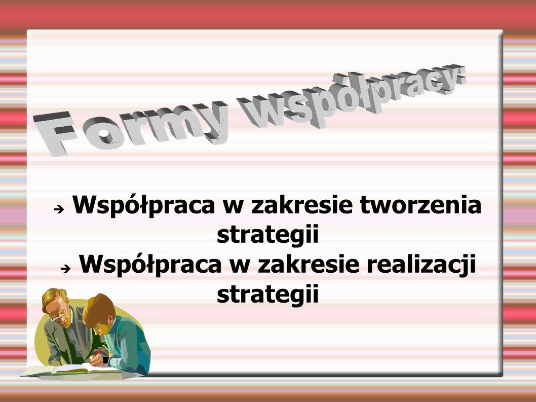 Współpraca w zakresie tworzenia strategii Współpraca w zakresie realizacji strategii