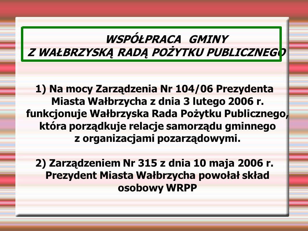 Sprawozdanie z działalności WRPP 1) Na pierwszym roboczym posiedzeniu tj.