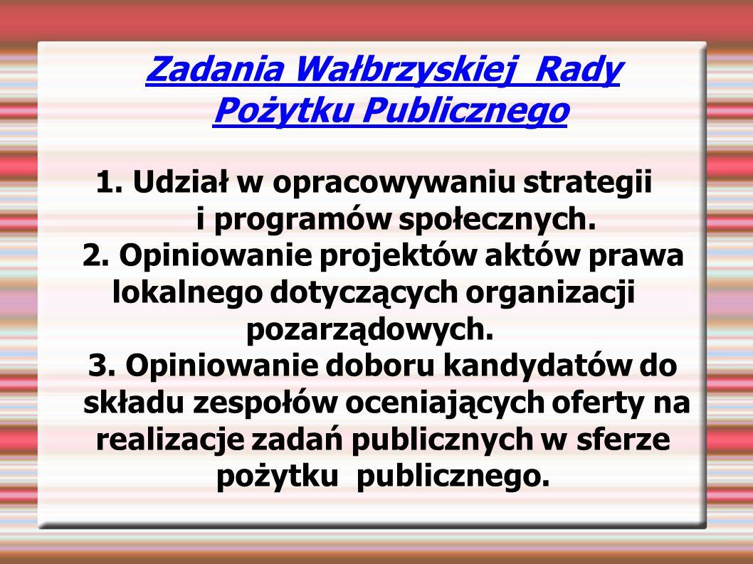 Ponadto Wałbrzyska Rada Pożytku Publicznego: 1)opiniowała dobór kandydatów do składu zespołów oceniających oferty na realizację zadań publicznych w sferze pożytku publicznego, 2)wyrażała opinię w istotnych sprawach dotyczących organizacji pozarządowych,