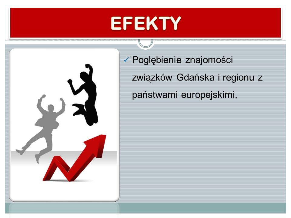 . Pogłębienie znajomości związków Gdańska i regionu z państwami europejskimi.