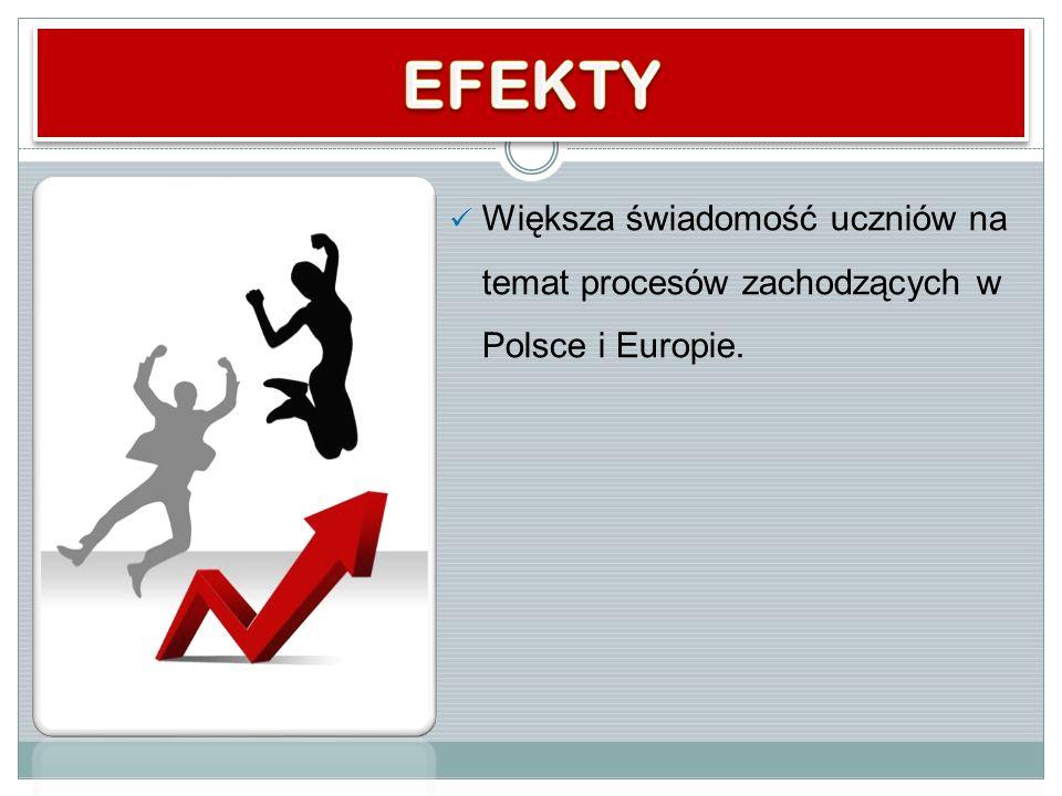 Większa świadomość uczniów na temat procesów zachodzących w Polsce i Europie.