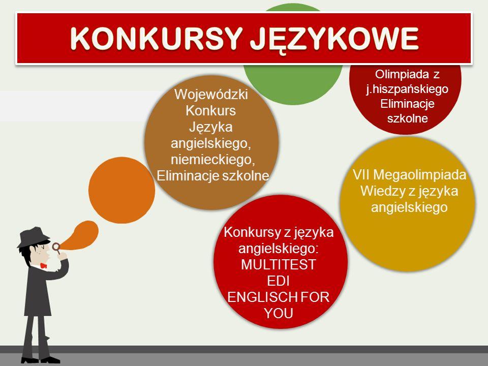 Konkursy z języka angielskiego: MULTITEST EDI ENGLISCH FOR YOU Wojewódzki Konkurs Języka angielskiego, niemieckiego, Eliminacje szkolne VII Megaolimpi