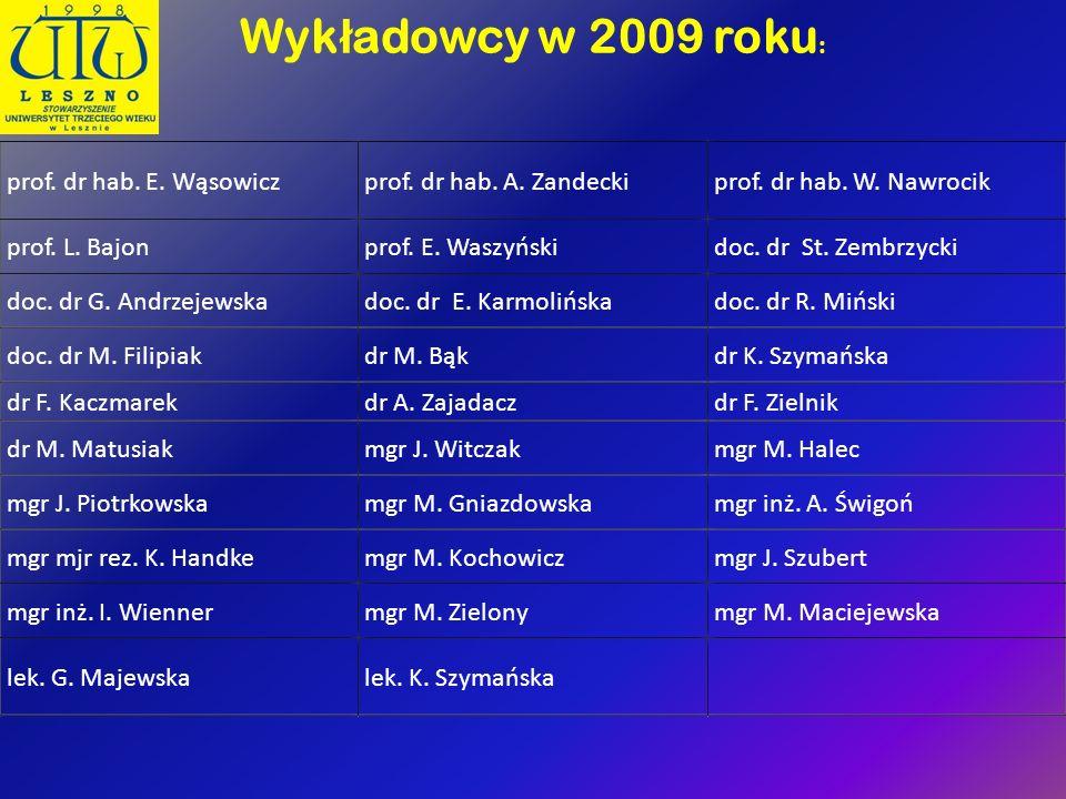 Wyk ł adowcy w 2009 roku :