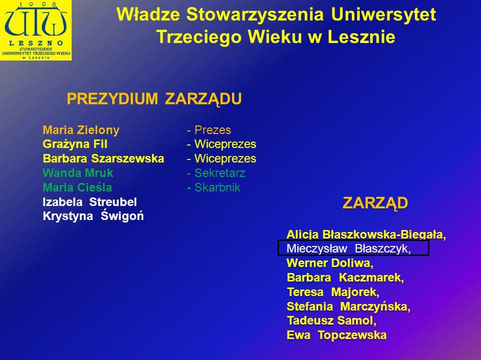 Władze Stowarzyszenia Uniwersytet Trzeciego Wieku w Lesznie PREZYDIUM ZARZĄDU Maria Zielony - Prezes Grażyna Fil - Wiceprezes Barbara Szarszewska - Wi