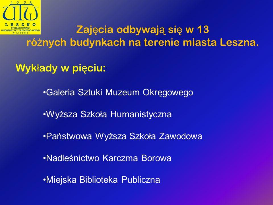 Statystyka odwiedzin witryny www.utw.leszno.pl w/g danych z dnia 3-01-2010r.