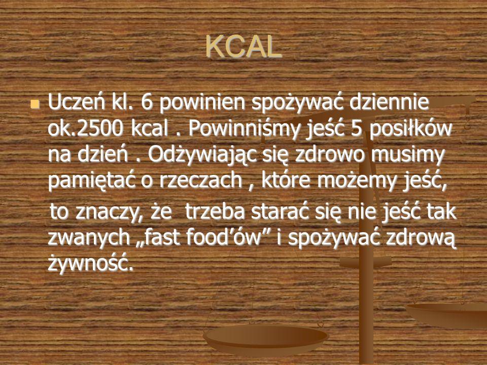 KCAL Uczeń kl.6 powinien spożywać dziennie ok.2500 kcal.