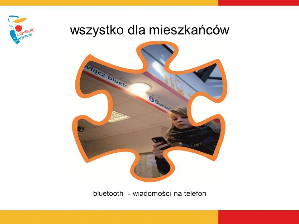 Wydział Obsługi Mieszkańców Żoliborz
