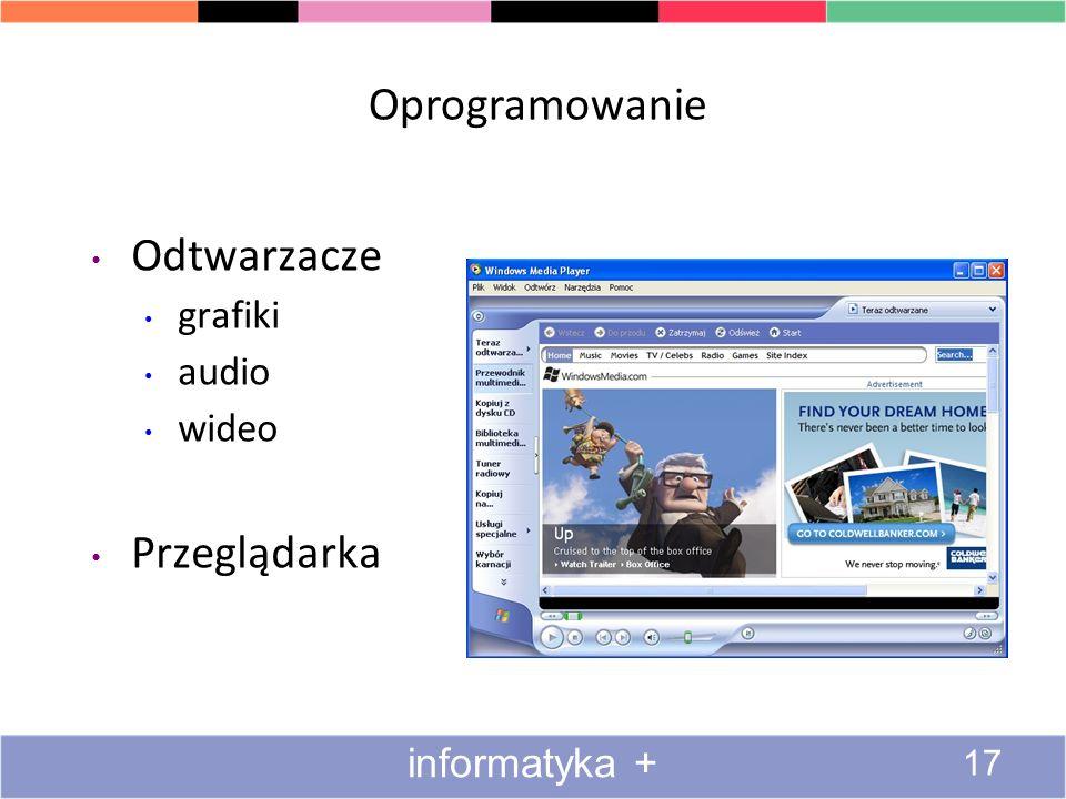 Sprzęt Komputer procesor karta graficzna karta dźwiękowa Głośniki Mikrofon Kamera http://www.lenouvelliste.ch/multimedia/images/img _traitees/2007/09/