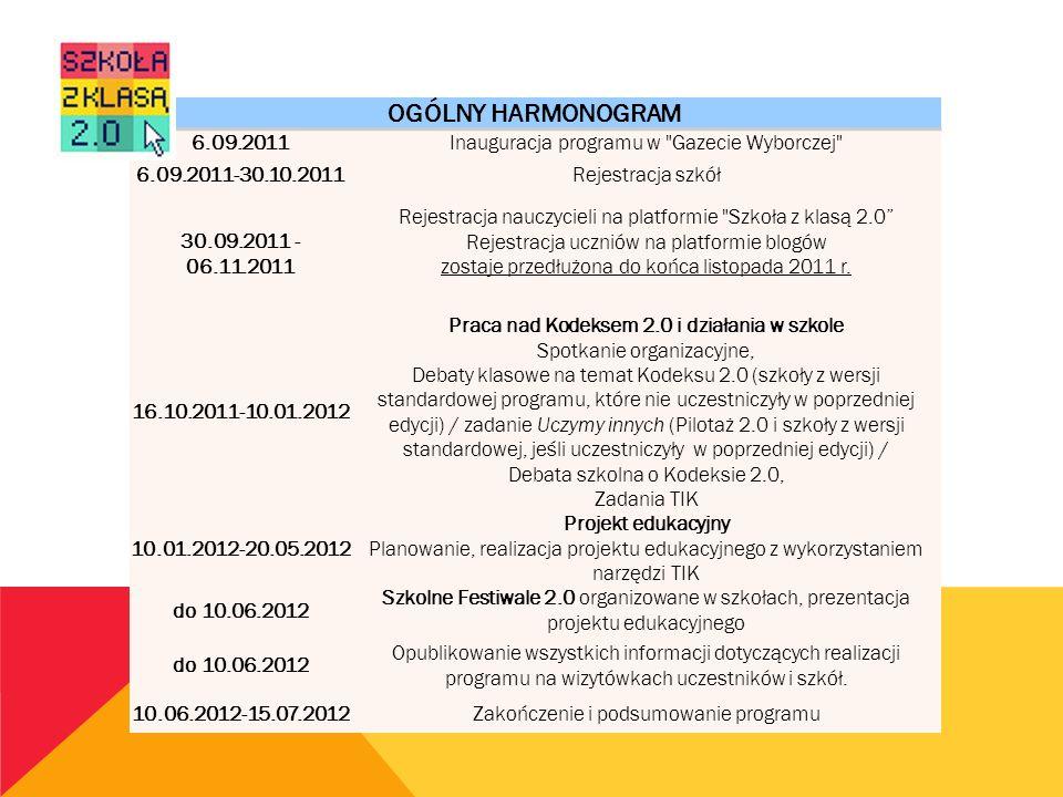 OGÓLNY HARMONOGRAM 6.09.2011Inauguracja programu w