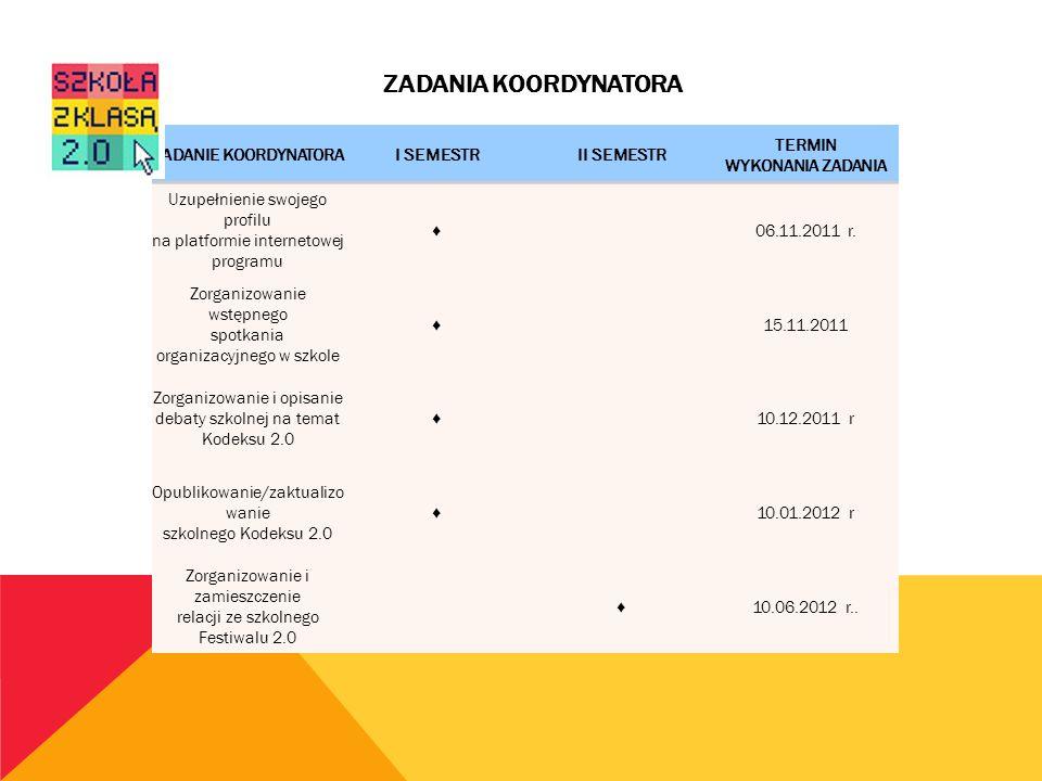 ZADANIE KOORDYNATORAI SEMESTRII SEMESTR TERMIN WYKONANIA ZADANIA Uzupełnienie swojego profilu na platformie internetowej programu 06.11.2011 r.