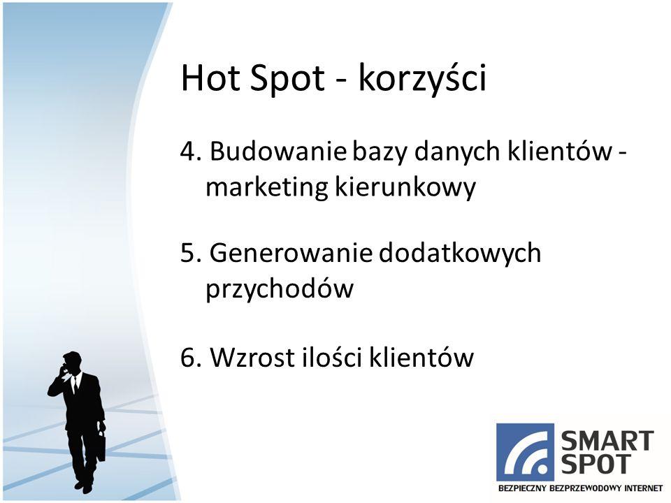 Hot Spot - korzyści 4. Budowanie bazy danych klientów - marketing kierunkowy 5. Generowanie dodatkowych przychodów 6. Wzrost ilości klientów