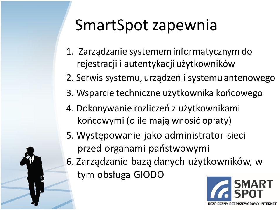 SmartSpot zapewnia 1. Zarządzanie systemem informatycznym do rejestracji i autentykacji użytkowników 2. Serwis systemu, urządzeń i systemu antenowego