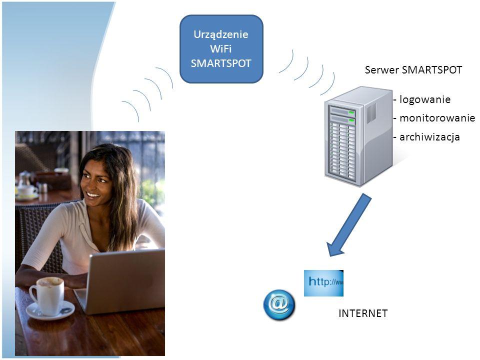 Urządzenie WiFi SMARTSPOT Serwer SMARTSPOT - logowanie - monitorowanie - archiwizacja INTERNET