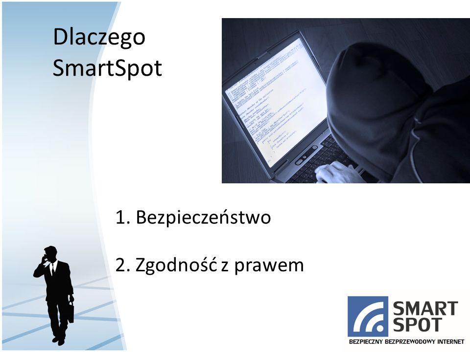 Dlaczego SmartSpot 1. Bezpieczeństwo 2. Zgodność z prawem