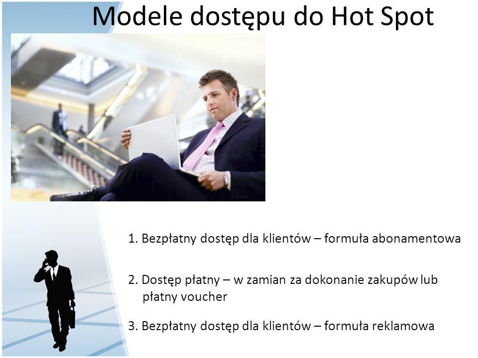 Modele dostępu do Hot Spot 1. Bezpłatny dostęp dla klientów – formuła abonamentowa 2. Dostęp płatny – w zamian za dokonanie zakupów lub płatny voucher