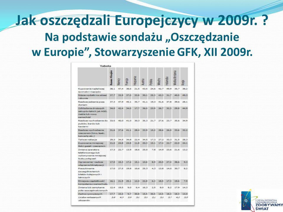 Jak oszczędzali Europejczycy w 2009r. ? Na podstawie sondażu Oszczędzanie w Europie, Stowarzyszenie GFK, XII 2009r.
