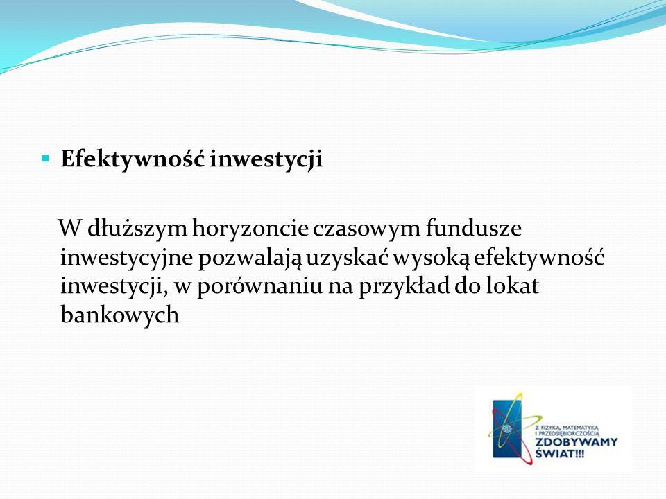 Efektywność inwestycji W dłuższym horyzoncie czasowym fundusze inwestycyjne pozwalają uzyskać wysoką efektywność inwestycji, w porównaniu na przykład do lokat bankowych