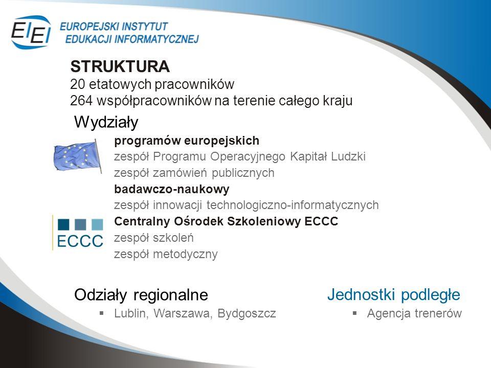 Wydziały programów europejskich zespół Programu Operacyjnego Kapitał Ludzki zespół zamówień publicznych badawczo-naukowy zespół innowacji technologicz