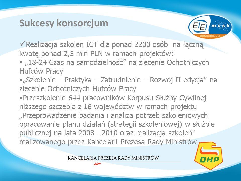 Sukcesy konsorcjum Realizacja szkoleń ICT dla ponad 2200 osób na łączną kwotę ponad 2,5 mln PLN w ramach projektów: 18-24 Czas na samodzielność na zle