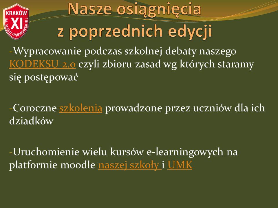 - Wypracowanie podczas szkolnej debaty naszego KODEKSU 2.0 czyli zbioru zasad wg których staramy się postępować KODEKSU 2.0 - Coroczne szkolenia prowa