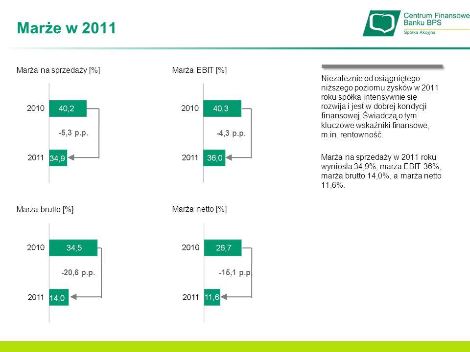 Marże w 2011 Marża na sprzedaży [%] -5,3 p.p. Marża EBIT [%] Marża netto [%] -4,3 p.p. -15,1 p.p. Marża brutto [%] -20,6 p.p. Niezależnie od osiągnięt