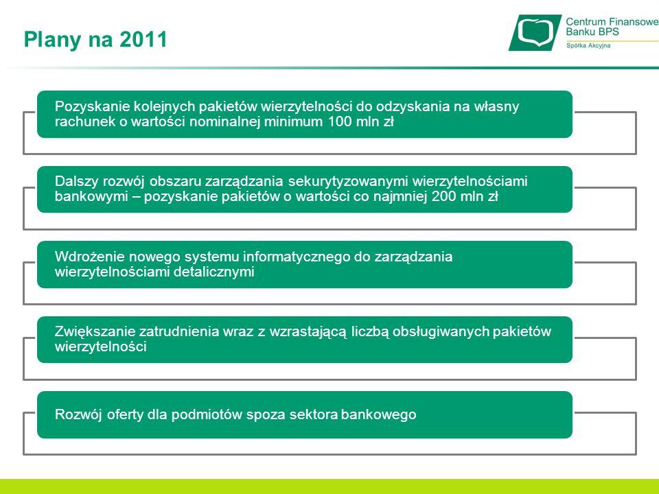 Plany na 2011 Pozyskanie kolejnych pakietów wierzytelności do odzyskania na własny rachunek o wartości nominalnej minimum 100 mln zł Dalszy rozwój obs