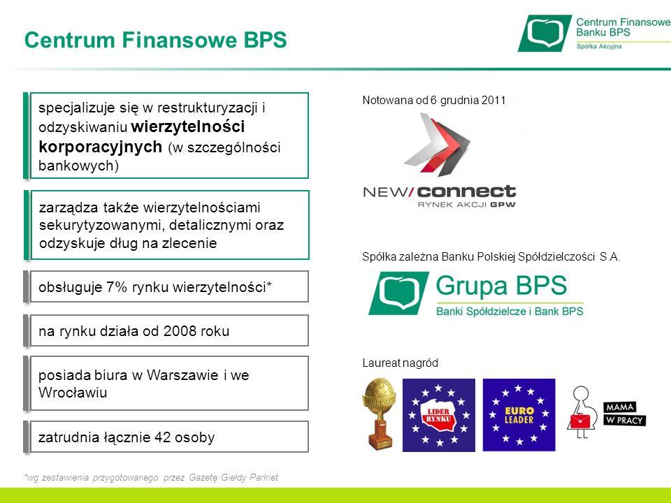 Centrum Finansowe BPS specjalizuje się w restrukturyzacji i odzyskiwaniu wierzytelności korporacyjnych (w szczególności bankowych) zarządza także wier