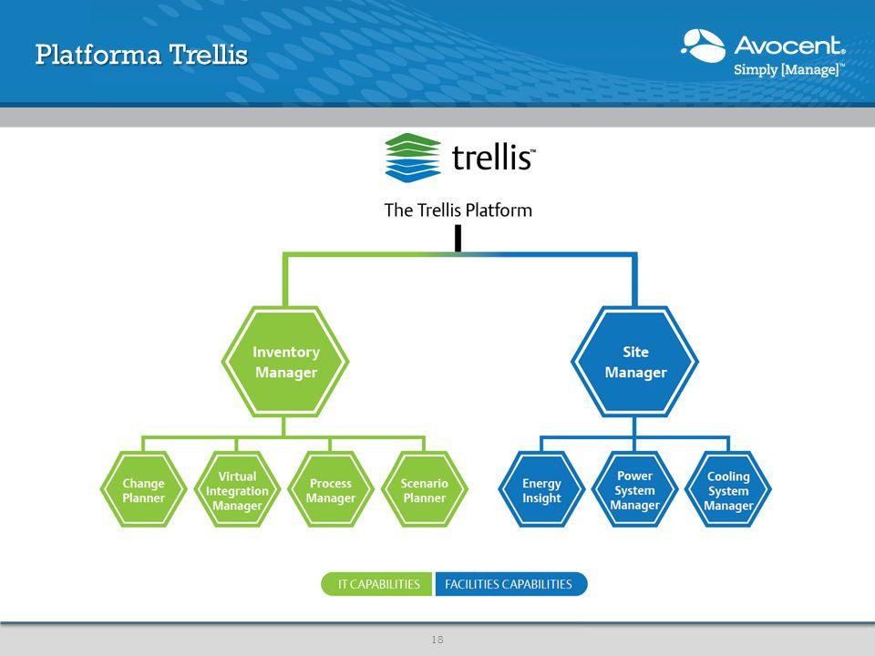 Platforma Trellis 18
