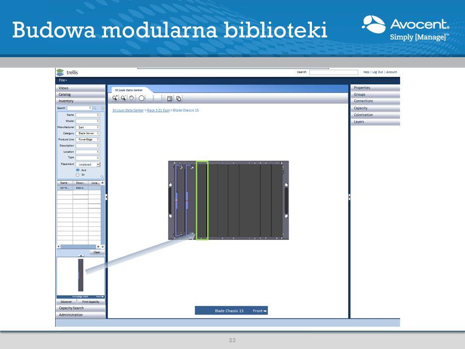 Budowa modularna biblioteki 23