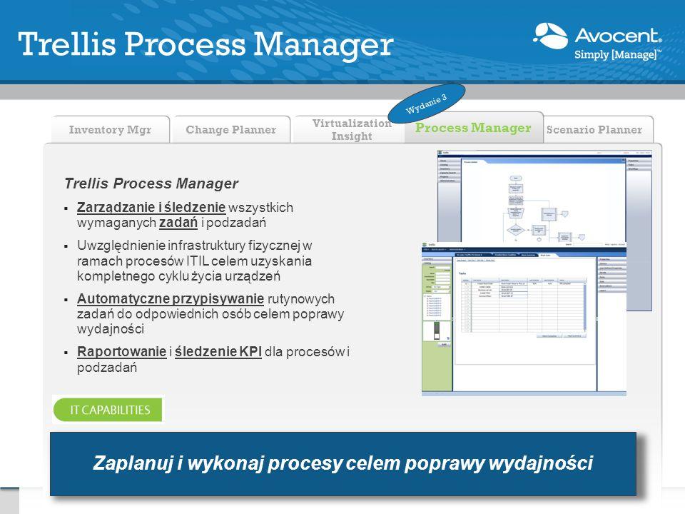 Scenario Planner Virtualization Insight Change Planner Inventory Mgr Process Manager Trellis Process Manager Zarządzanie i śledzenie wszystkich wymaganych zadań i podzadań Uwzględnienie infrastruktury fizycznej w ramach procesów ITIL celem uzyskania kompletnego cyklu życia urządzeń Automatyczne przypisywanie rutynowych zadań do odpowiednich osób celem poprawy wydajności Raportowanie i śledzenie KPI dla procesów i podzadań Trellis Process Manager Zaplanuj i wykonaj procesy celem poprawy wydajności Wydanie 3