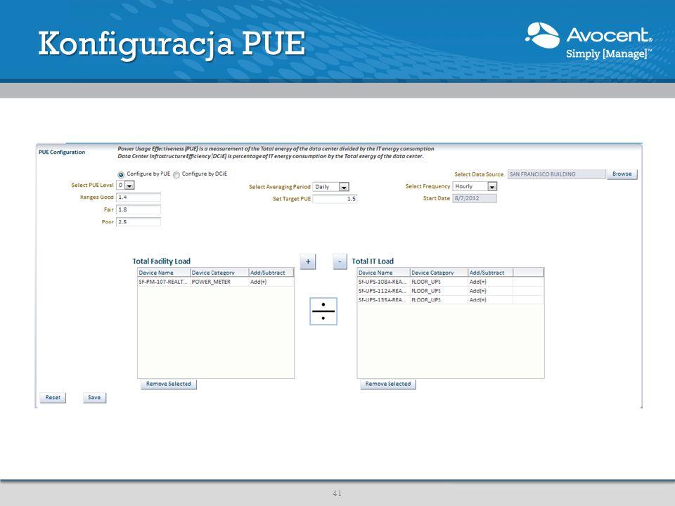 Konfiguracja PUE 41