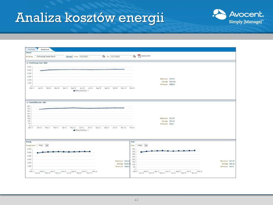 Analiza kosztów energii 43