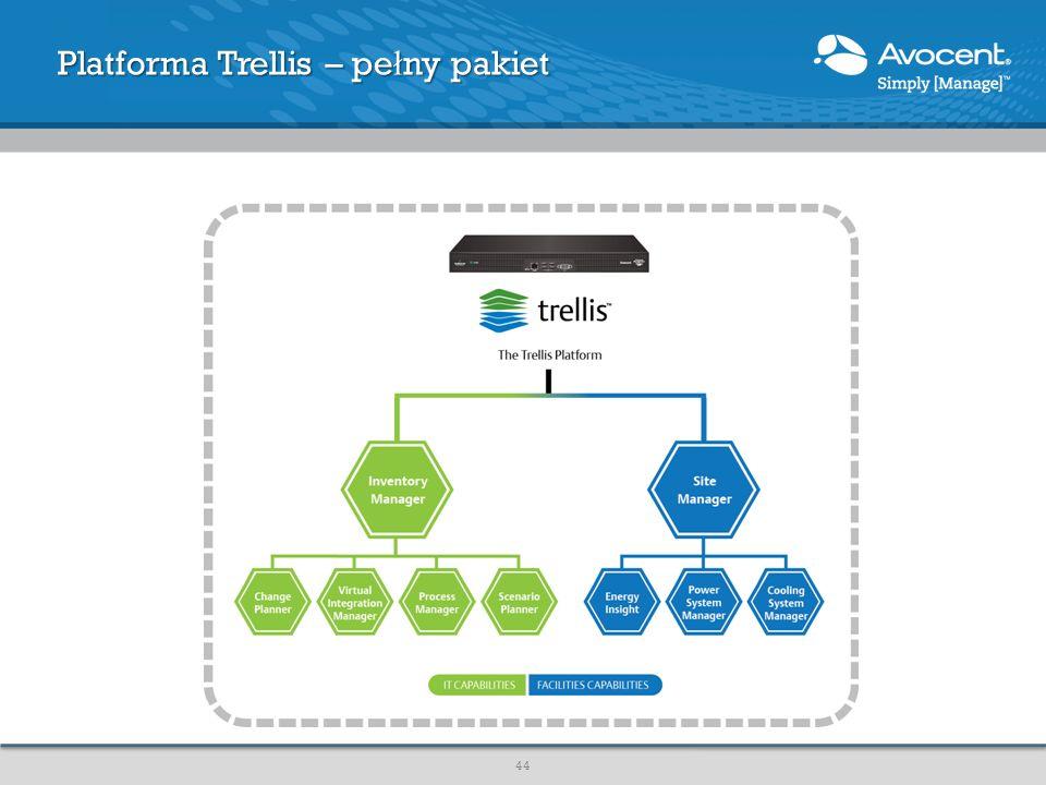 Platforma Trellis – pe ł ny pakiet 44