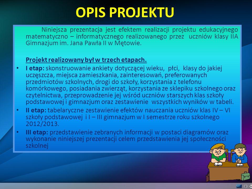 OPIS PROJEKTU Niniejsza prezentacja jest efektem realizacji projektu edukacyjnego matematyczno – informatycznego realizowanego przez uczniów klasy IIA