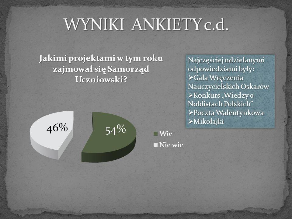 W jaki sposób (i dlaczego) powinny być przeprowadzane w szkole wybory naczelnych przedstawicieli Samorządu Uczniowskiego?