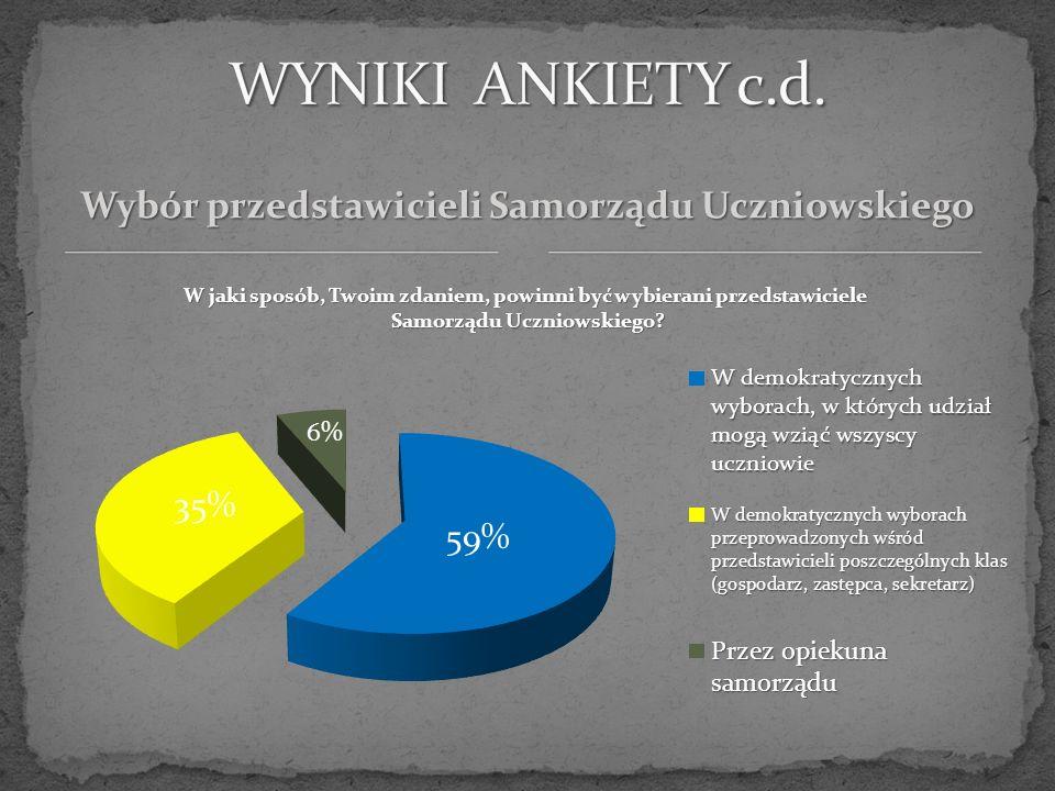 Wybór przedstawicieli Samorządu Uczniowskiego