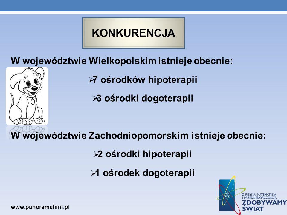 KONKURENCJA W województwie Wielkopolskim istnieje obecnie: 7 ośrodków hipoterapii 3 ośrodki dogoterapii W województwie Zachodniopomorskim istnieje obe