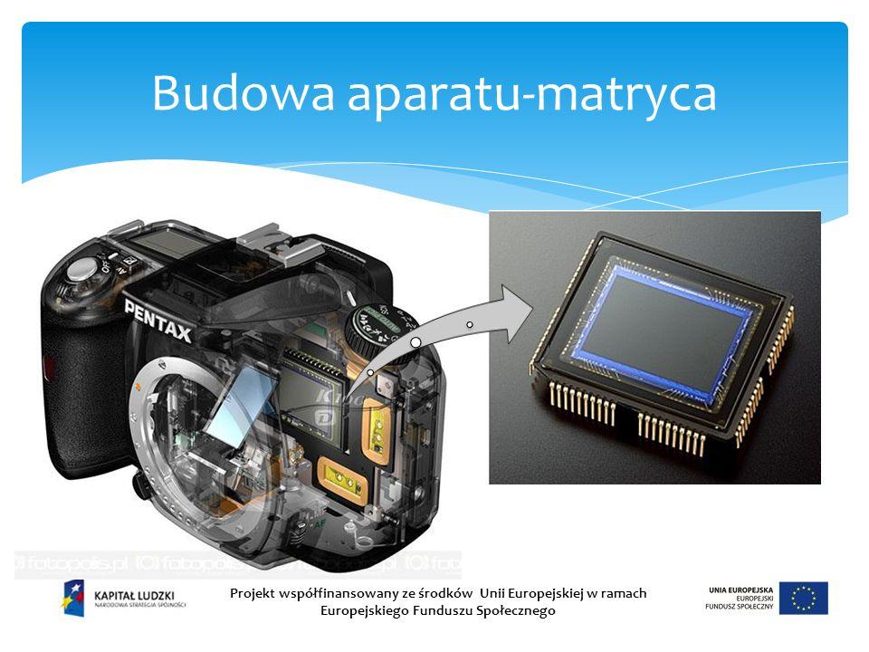 Budowa aparatu-matryca Projekt współfinansowany ze środków Unii Europejskiej w ramach Europejskiego Funduszu Społecznego