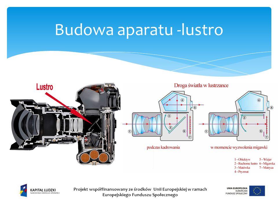 Budowa aparatu -lustro Projekt współfinansowany ze środków Unii Europejskiej w ramach Europejskiego Funduszu Społecznego