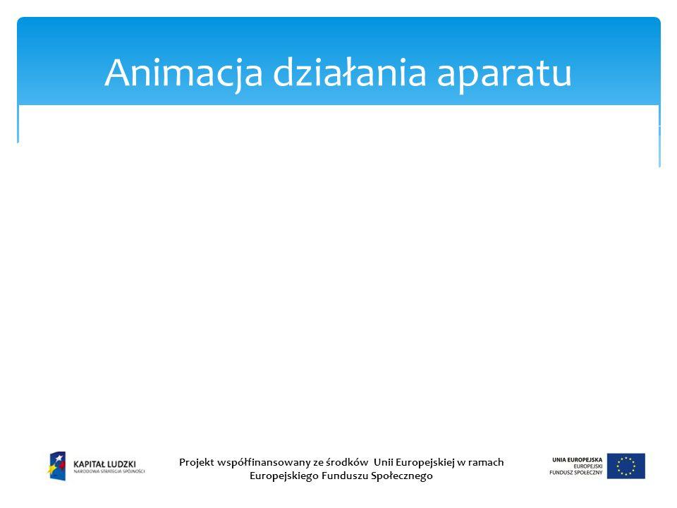 Animacja działania aparatu Projekt współfinansowany ze środków Unii Europejskiej w ramach Europejskiego Funduszu Społecznego pz gfdgg
