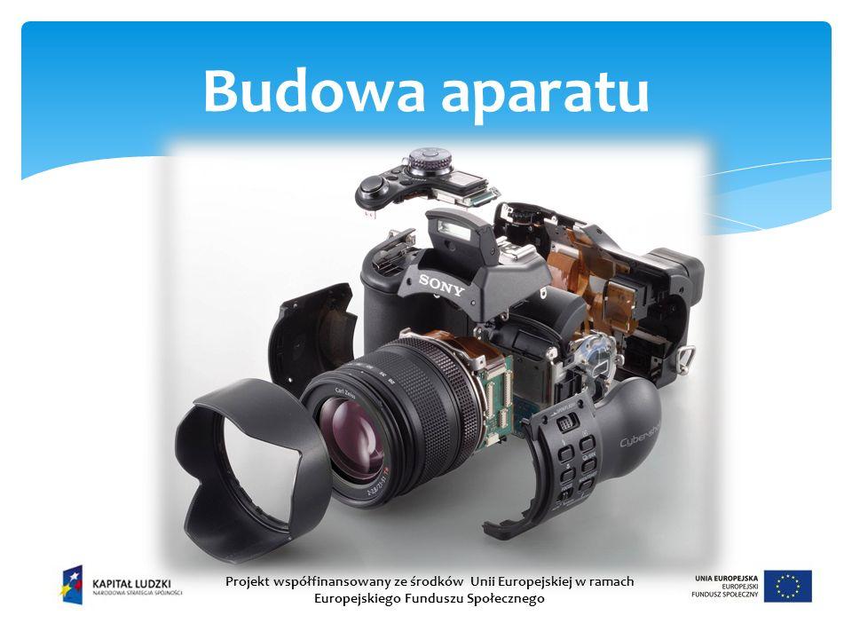 Budowa aparatu Projekt współfinansowany ze środków Unii Europejskiej w ramach Europejskiego Funduszu Społecznego
