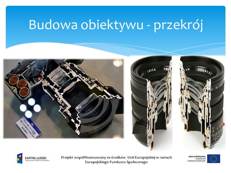 Budowa obiektywu - przekrój Projekt współfinansowany ze środków Unii Europejskiej w ramach Europejskiego Funduszu Społecznego