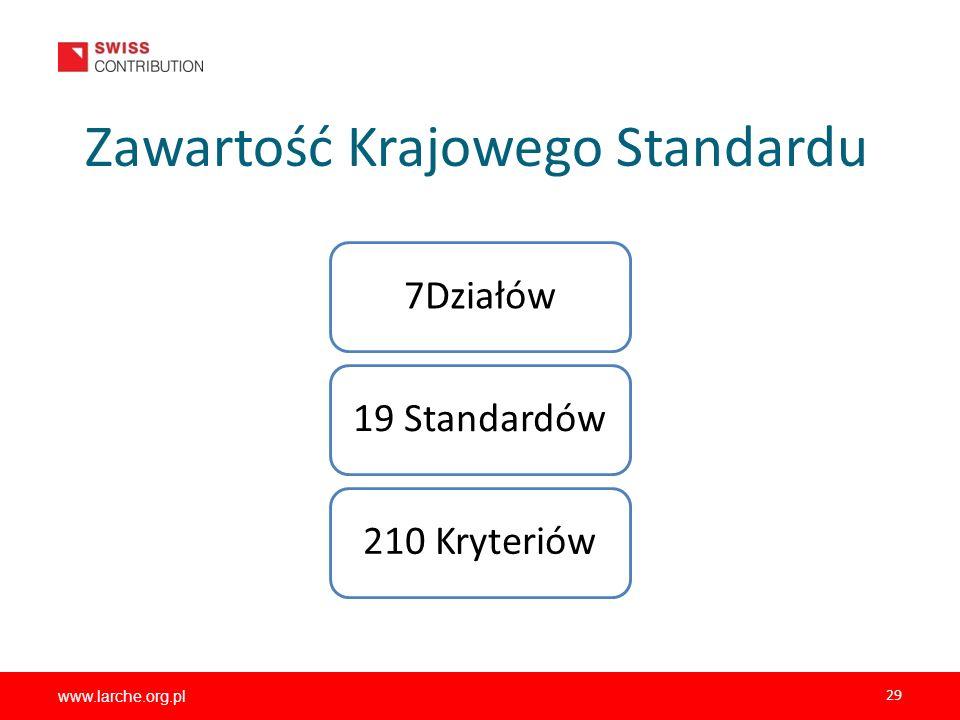 www.larche.org.pl 29 Zawartość Krajowego Standardu 7Działów19 Standardów210 Kryteriów
