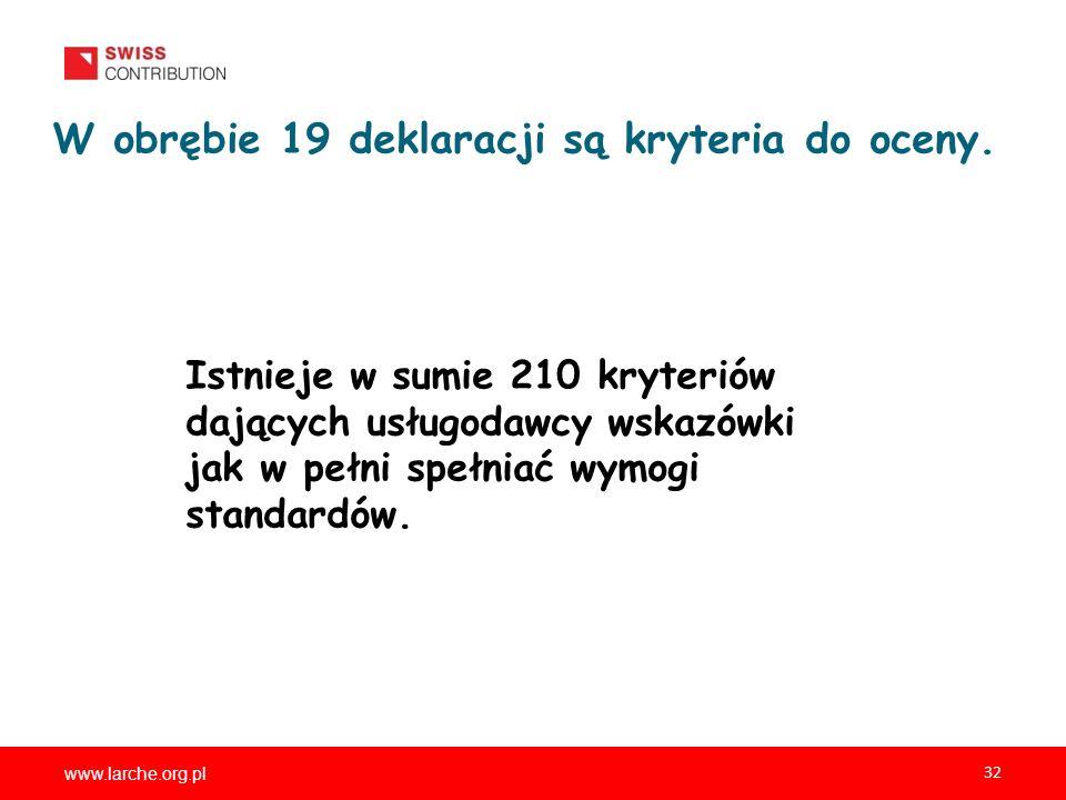 www.larche.org.pl 32 W obrębie 19 deklaracji są kryteria do oceny. Istnieje w sumie 210 kryteriów dających usługodawcy wskazówki jak w pełni spełniać