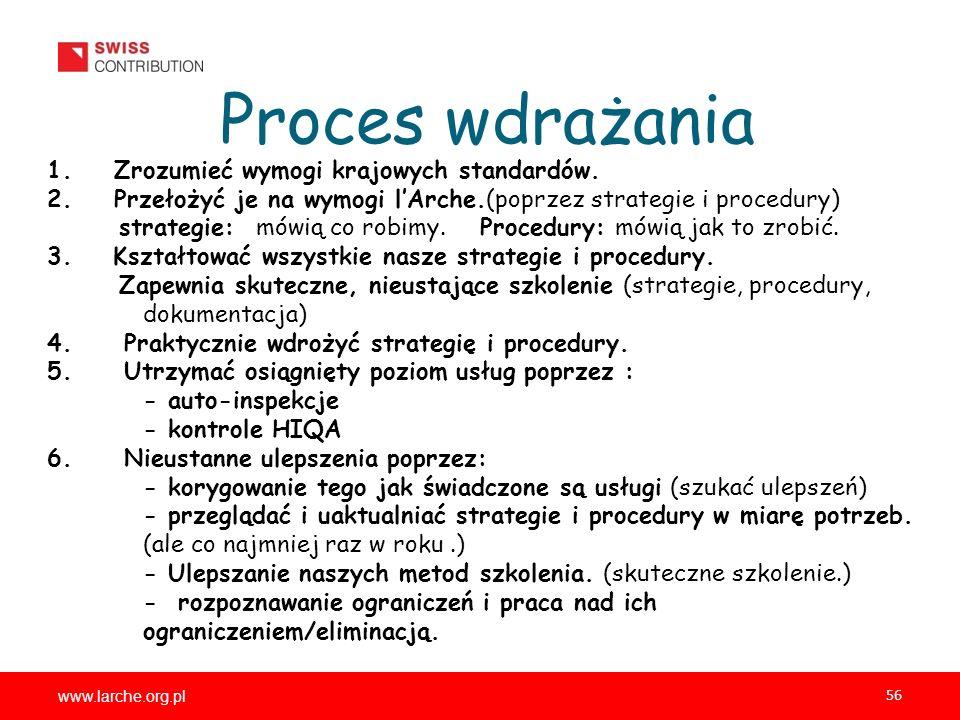 www.larche.org.pl 56 Proces wdrażania 1. Zrozumieć wymogi krajowych standardów. 2. Przełożyć je na wymogi lArche.(poprzez strategie i procedury) strat
