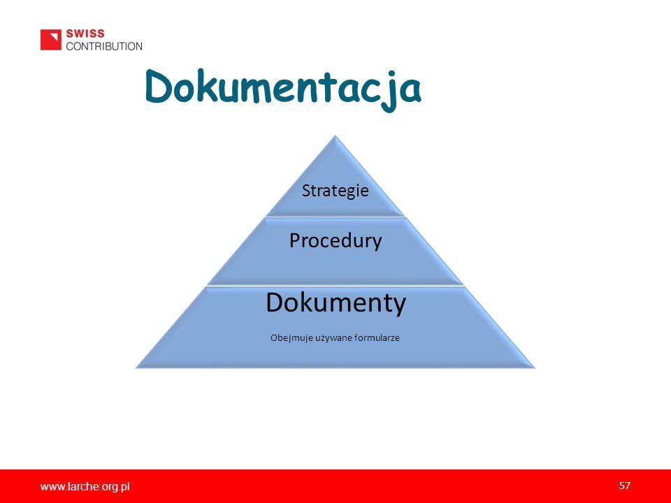www.larche.org.pl 57 Dokumentacja Strategie Procedury Dokumenty Obejmuje używane formularze