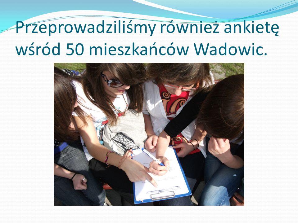 Przeprowadziliśmy również ankietę wśród 50 mieszkańców Wadowic.