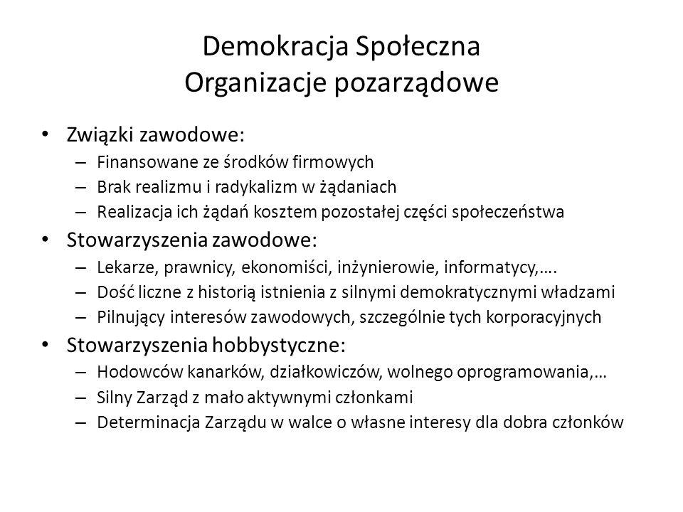 Demokracja Społeczna Organizacje pozarządowe Związki zawodowe: – Finansowane ze środków firmowych – Brak realizmu i radykalizm w żądaniach – Realizacj