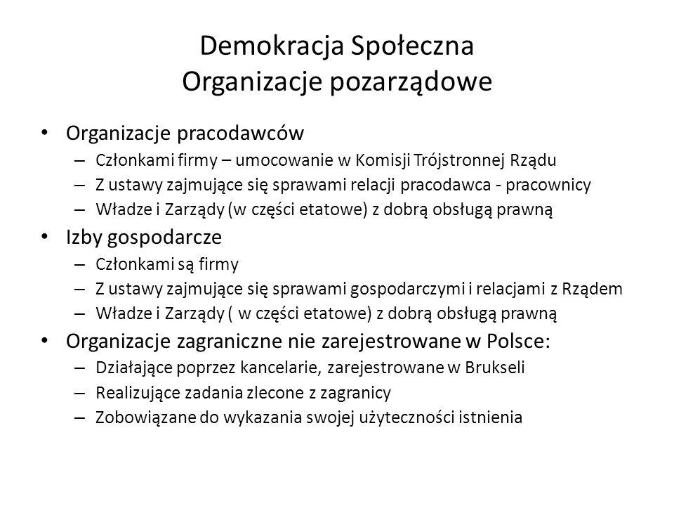 Demokracja Społeczna Organizacje pozarządowe Organizacje pracodawców – Członkami firmy – umocowanie w Komisji Trójstronnej Rządu – Z ustawy zajmujące się sprawami relacji pracodawca - pracownicy – Władze i Zarządy (w części etatowe) z dobrą obsługą prawną Izby gospodarcze – Członkami są firmy – Z ustawy zajmujące się sprawami gospodarczymi i relacjami z Rządem – Władze i Zarządy ( w części etatowe) z dobrą obsługą prawną Organizacje zagraniczne nie zarejestrowane w Polsce: – Działające poprzez kancelarie, zarejestrowane w Brukseli – Realizujące zadania zlecone z zagranicy – Zobowiązane do wykazania swojej użyteczności istnienia